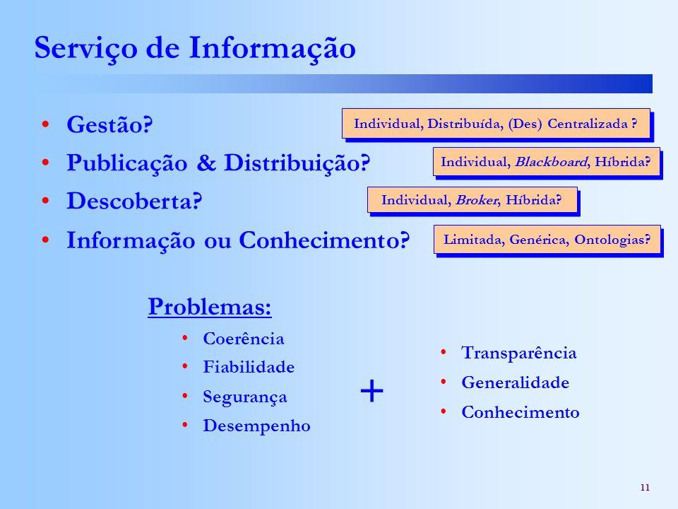 11 Serviço de Informação Gestão? Individual, Distribuída, (Des) Centralizada ? Publicação & Distribuição? Descoberta? Informação ou Conhecimento? Indi