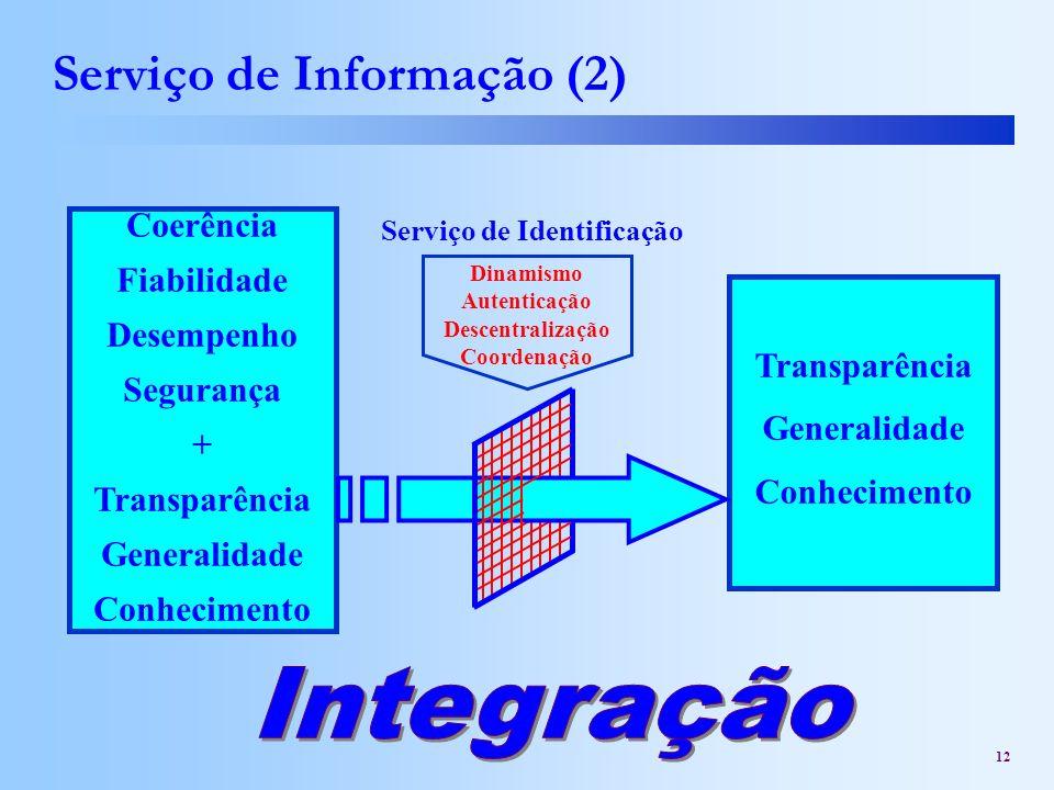 12 Serviço de Informação (2) Transparência Generalidade Conhecimento Coerência Fiabilidade Desempenho Segurança + Transparência Generalidade Conhecime