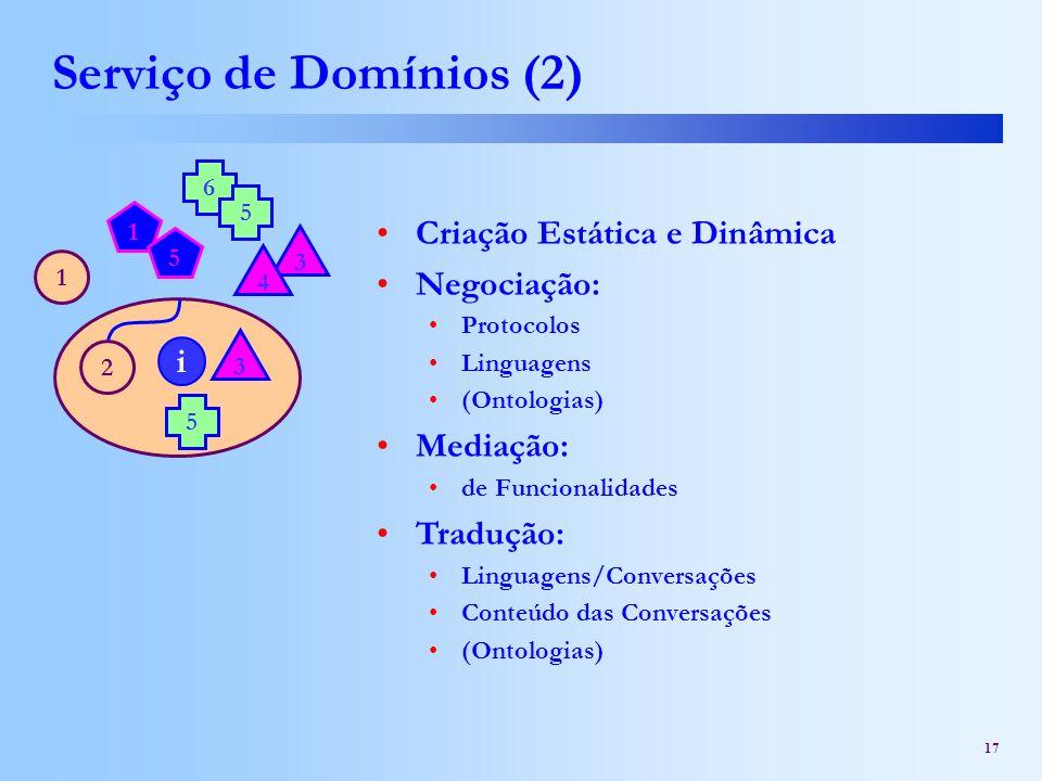 17 Serviço de Domínios (2) Criação Estática e Dinâmica Negociação: Protocolos Linguagens (Ontologias) Mediação: de Funcionalidades Tradução: Linguagen