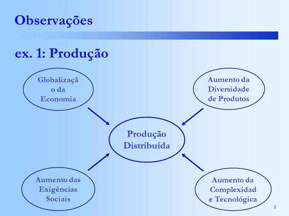 2 Observações ex. 1: Produção Globalizaçã o da Economia Aumento das Exigências Sociais Aumento da Complexidad e Tecnológica Aumento da Diversidade de