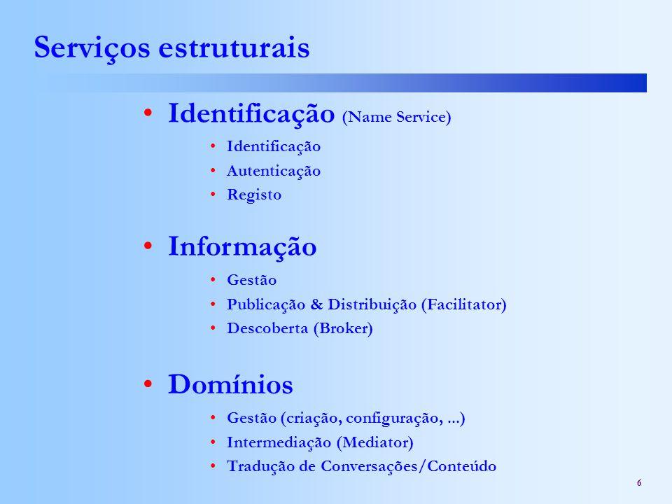 17 Serviço de Domínios (2) Criação Estática e Dinâmica Negociação: Protocolos Linguagens (Ontologias) Mediação: de Funcionalidades Tradução: Linguagens/Conversações Conteúdo das Conversações (Ontologias) 1 1 5 2 3 4 6 5 i 5 3