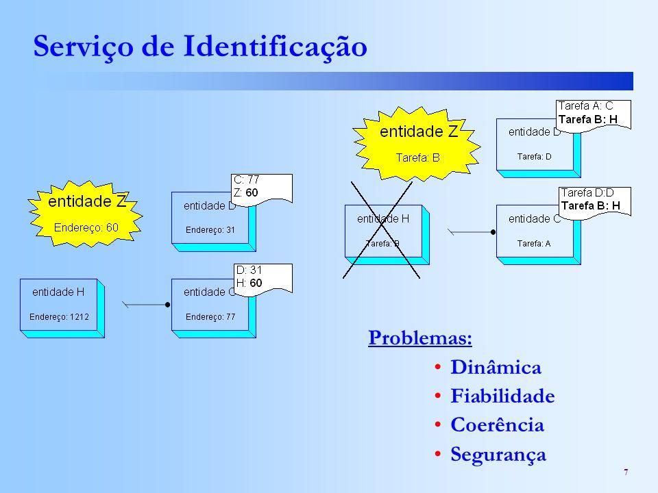 7 Serviço de Identificação Problemas: Dinâmica Fiabilidade Coerência Segurança