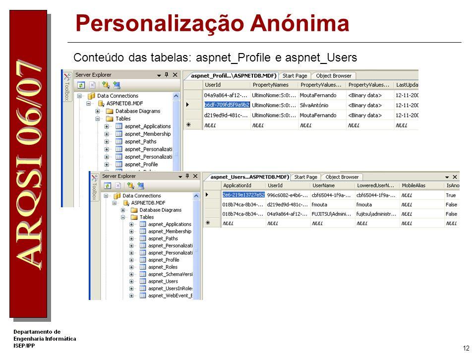 11 Personalização Anónima Suporte para Profiles anónimos não está activo por omissão.