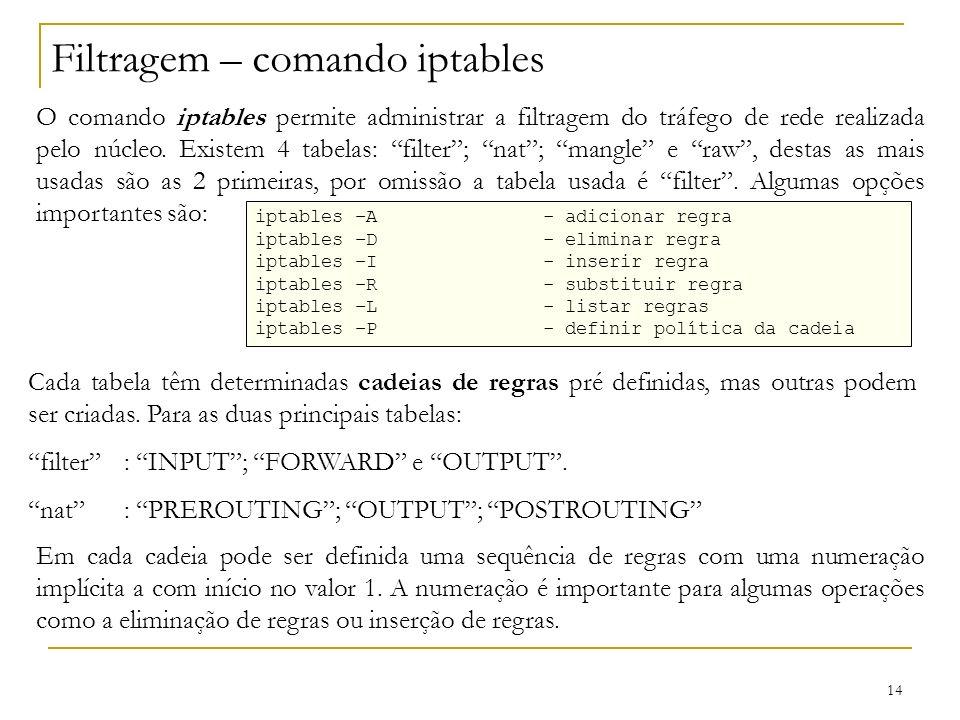 14 Filtragem – comando iptables O comando iptables permite administrar a filtragem do tráfego de rede realizada pelo núcleo. Existem 4 tabelas: filter