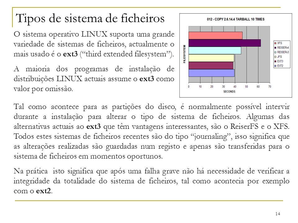 14 Tipos de sistema de ficheiros O sistema operativo LINUX suporta uma grande variedade de sistemas de ficheiros, actualmente o mais usado é o ext3 (third extended filesystem).