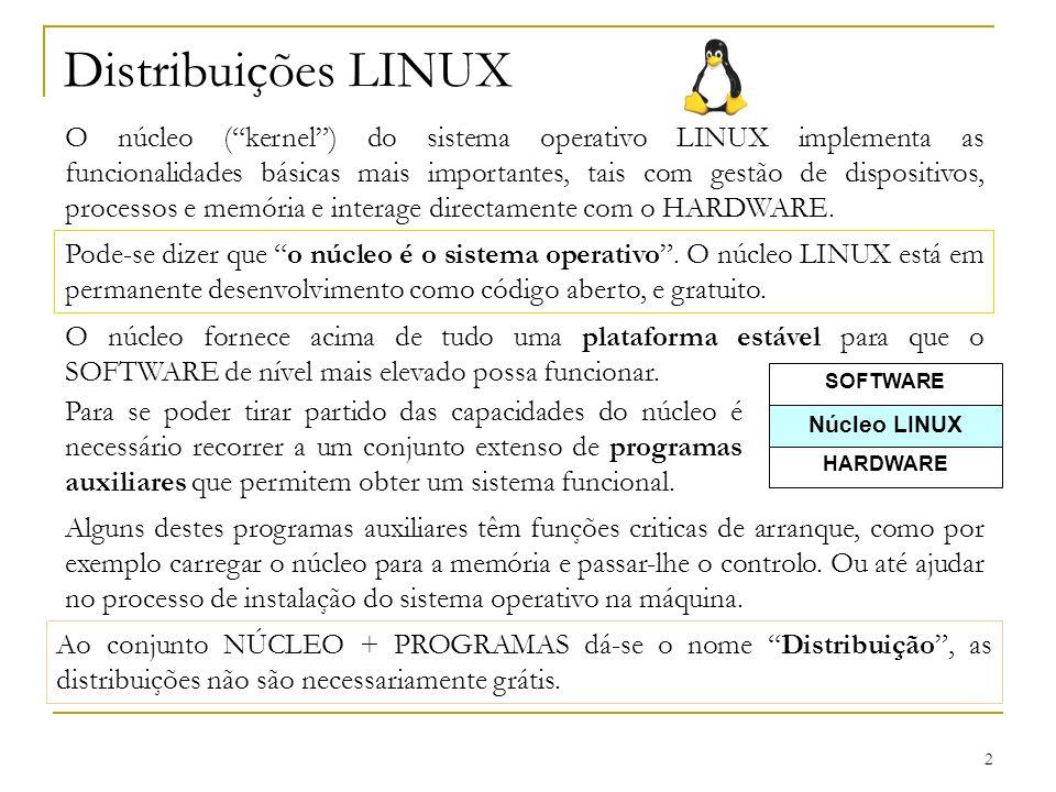 2 Distribuições LINUX O núcleo (kernel) do sistema operativo LINUX implementa as funcionalidades básicas mais importantes, tais com gestão de dispositivos, processos e memória e interage directamente com o HARDWARE.