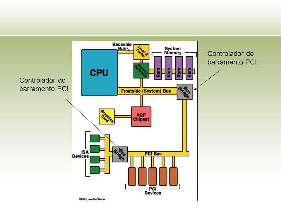 Controlador do barramento PCI