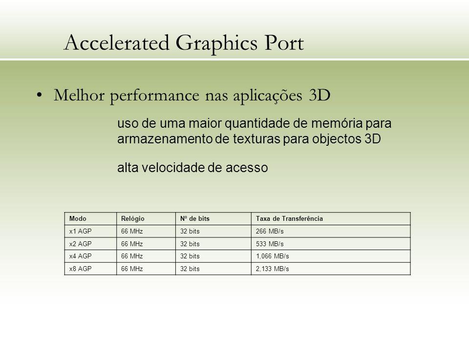 Melhor performance nas aplicações 3D uso de uma maior quantidade de memória para armazenamento de texturas para objectos 3D alta velocidade de acesso
