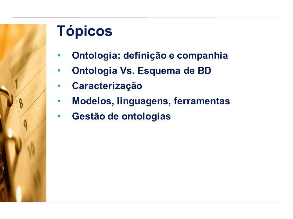 Tópicos Ontologia: definição e companhia Ontologia Vs. Esquema de BD Caracterização Modelos, linguagens, ferramentas Gestão de ontologias