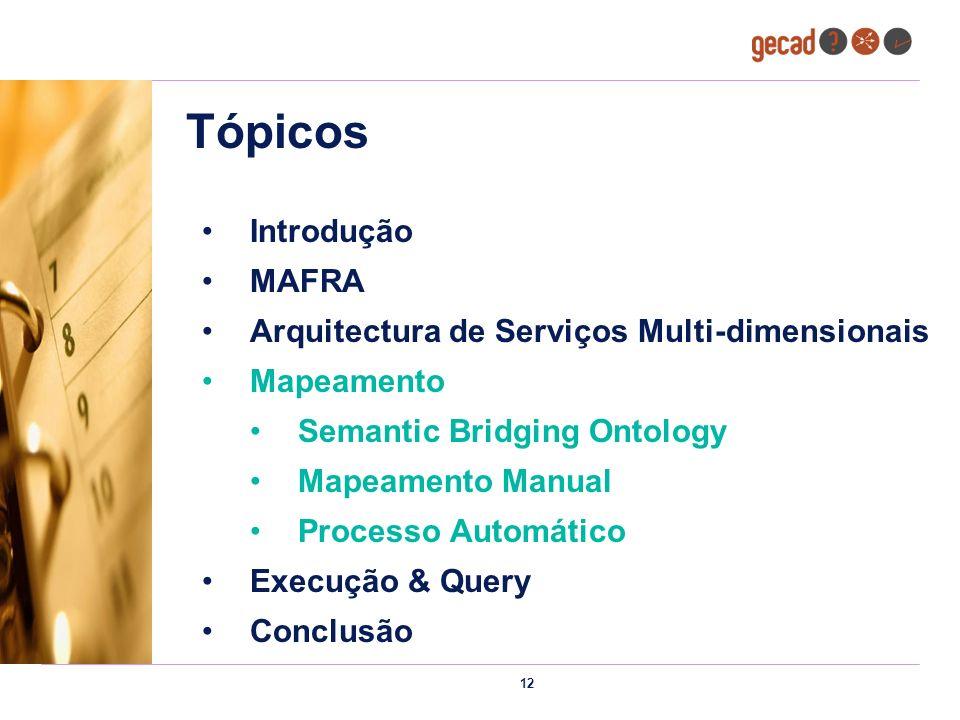 12 Tópicos Introdução MAFRA Arquitectura de Serviços Multi-dimensionais Mapeamento Semantic Bridging Ontology Mapeamento Manual Processo Automático Ex
