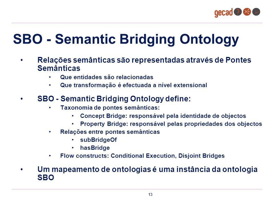 13 SBO - Semantic Bridging Ontology Relações semânticas são representadas através de Pontes Semânticas Que entidades são relacionadas Que transformaçã