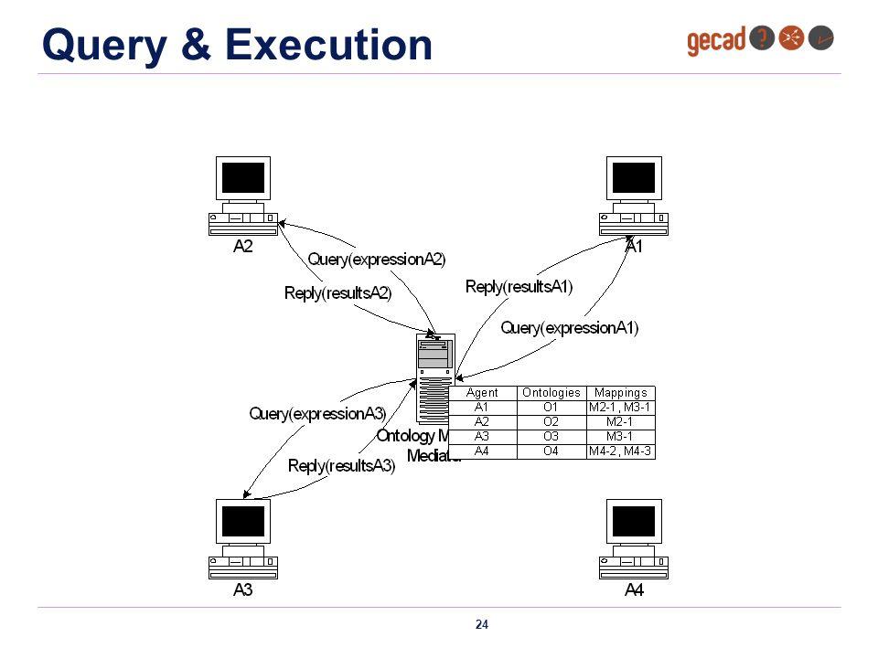 24 Query & Execution