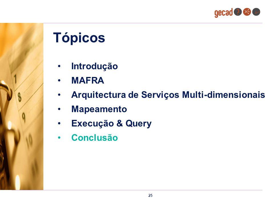 25 Tópicos Introdução MAFRA Arquitectura de Serviços Multi-dimensionais Mapeamento Execução & Query Conclusão