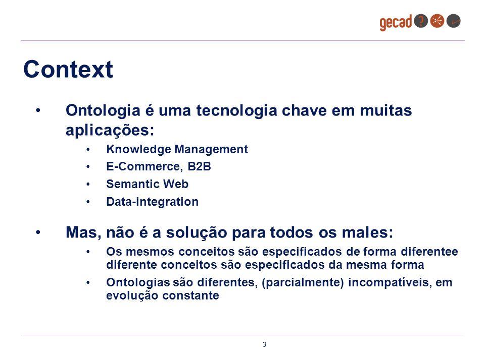 3 Context Ontologia é uma tecnologia chave em muitas aplicações: Knowledge Management E-Commerce, B2B Semantic Web Data-integration Mas, não é a soluç