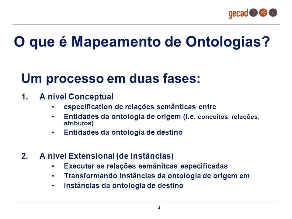 4 O que é Mapeamento de Ontologias? Um processo em duas fases: 1.A nível Conceptual especification de relações semânticas entre Entidades da ontologia