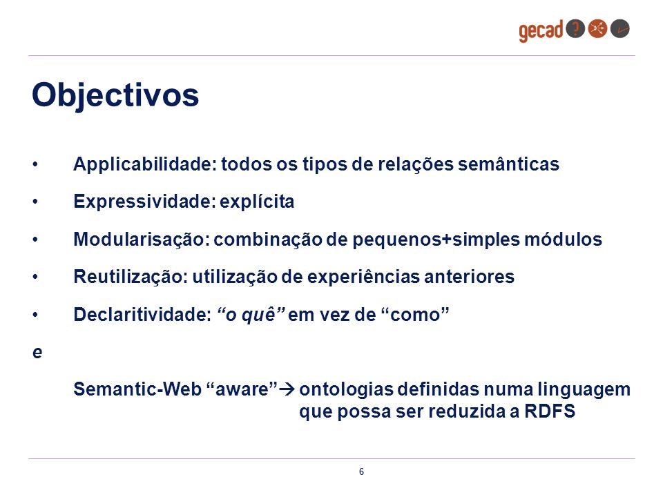 6 Objectivos Applicabilidade: todos os tipos de relações semânticas Expressividade: explícita Modularisação: combinação de pequenos+simples módulos Re