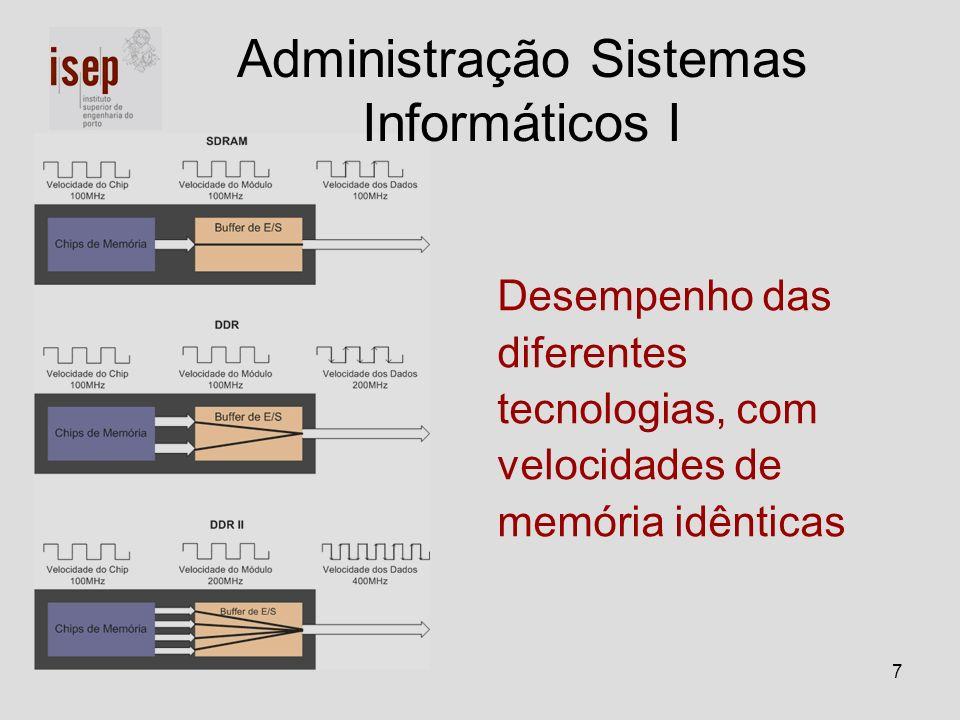 7 Desempenho das diferentes tecnologias, com velocidades de memória idênticas Administração Sistemas Informáticos I