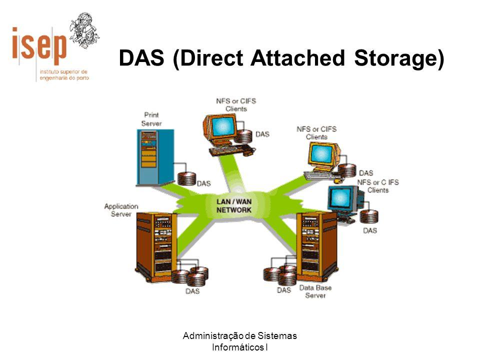 Administração de Sistemas Informáticos I SAN (Storage Area Network) Trata-se de uma rede (ou sub-rede) de alta velocidade que interliga servidores e dispositivos de armazenamento; Utiliza fibra óptica para transferências a grandes velocidades; Eficaz para a realização de backups, já que permite a transferência de dados de um disco para outro, sem a intervenção do servidor;