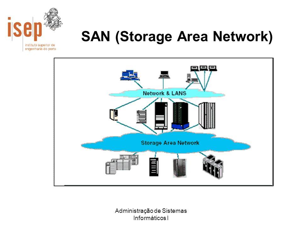 Administração de Sistemas Informáticos I NAS (Network Attached Storage) Dispositivo de armazenamento que tem um endereço próprio de rede; Permite aumentar a capacidade de armazenamento dos servidores; Baixo custo e performance moderada; Permite preservar a rede existente;