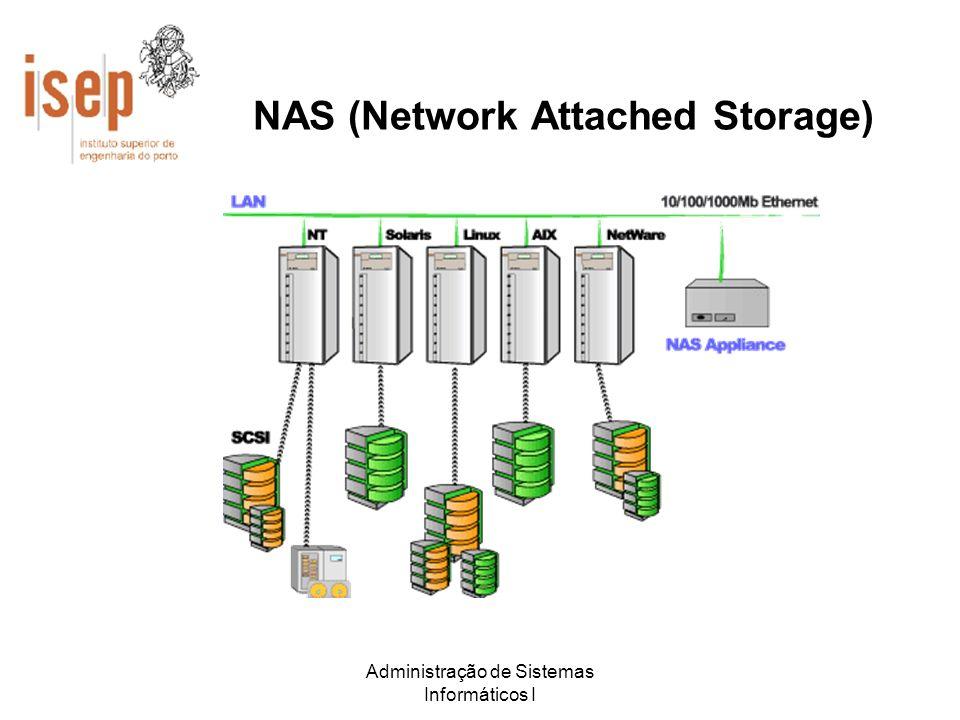 Administração de Sistemas Informáticos I NAS (Network Attached Storage)