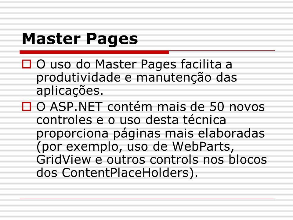 Master Pages O uso do Master Pages facilita a produtividade e manutenção das aplicações.