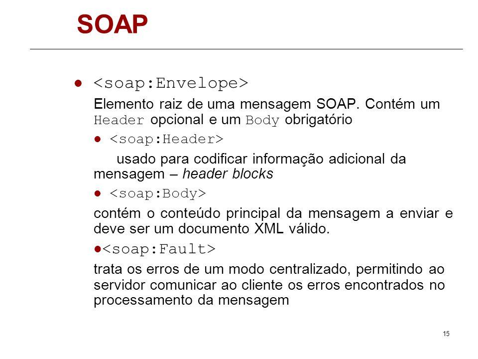 14 SOAP Template de uma mensagem SOAP: