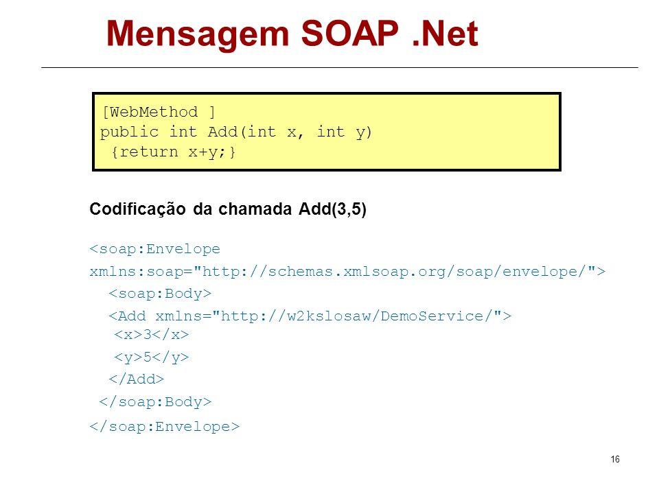 15 SOAP Elemento raiz de uma mensagem SOAP. Contém um Header opcional e um Body obrigatório usado para codificar informação adicional da mensagem – he
