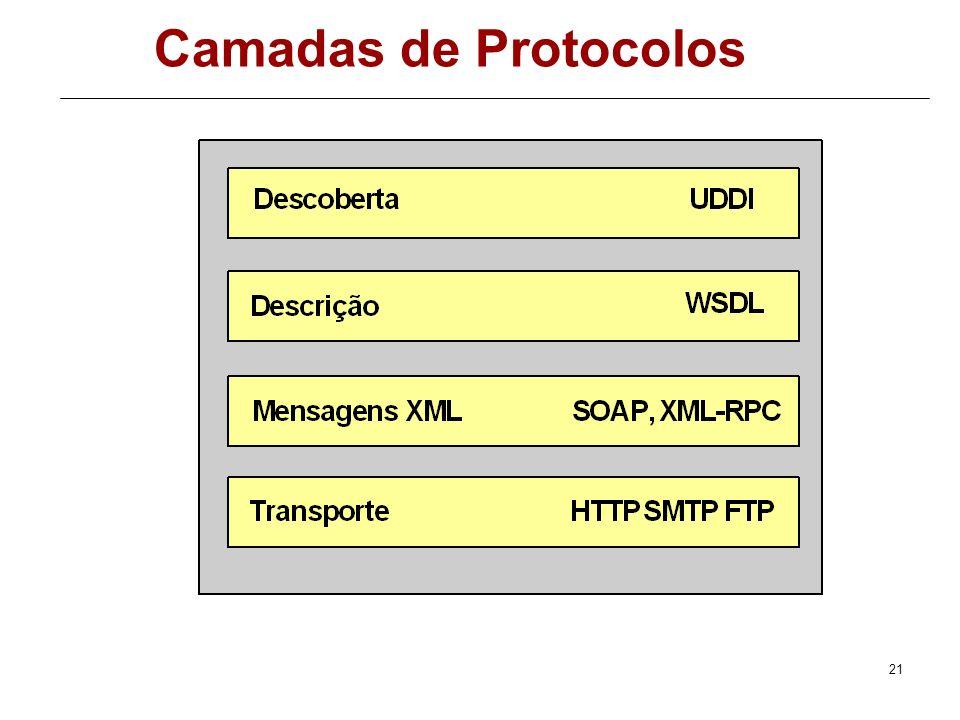 20 SOAP – Protocol Binding Exemplo de resposta HTTP com mensagem SOAP: HTTP/1.1 200 OK Content-Type: text/xml; charset=utf-8 Content-Length: 100 8 Res