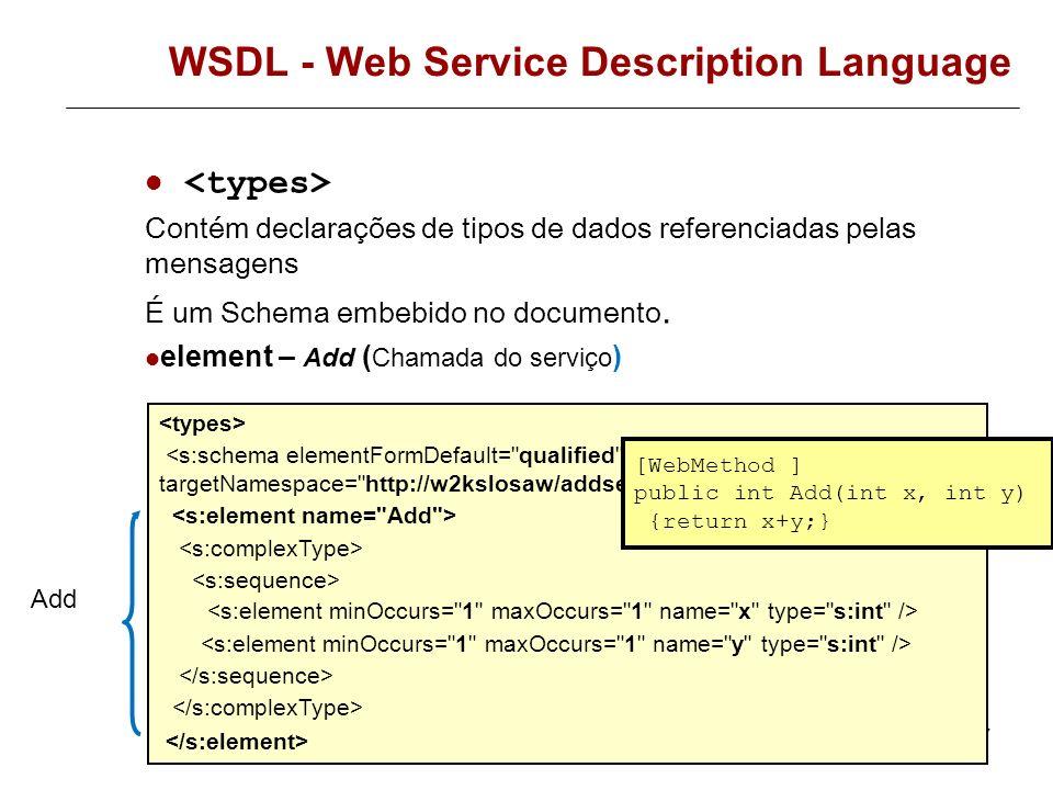 26 WSDL - Web Service Description Language Definitions É o elemento raíz de um documento WSDL. O atributo targetNamespace permite definir um namespace