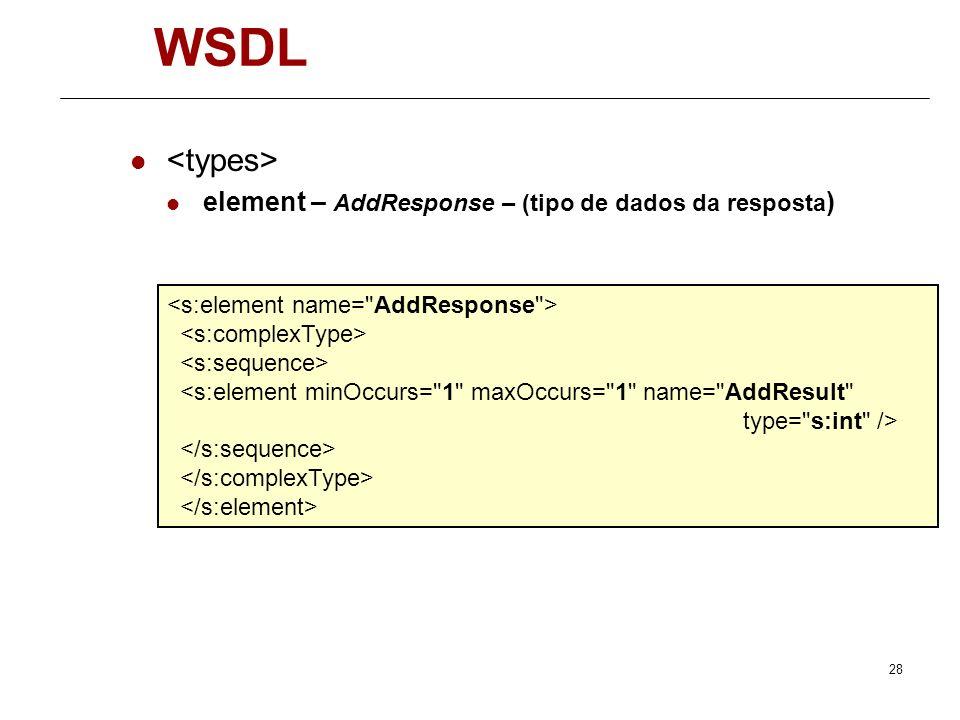 27 WSDL - Web Service Description Language Contém declarações de tipos de dados referenciadas pelas mensagens É um Schema embebido no documento. eleme