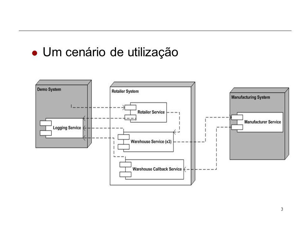 13 SOAP SOAP é um protocolo, baseado em XML, para troca de mensagens entre aplicações Define: A estrutura das mensagens Um modelo de processamento que descreve como as mensagens devem ser processadas pelo serviço.
