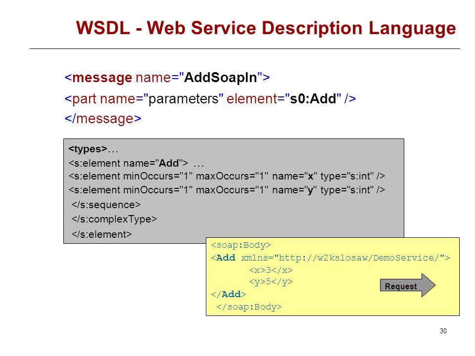 29 WSDL - Web Service Description Language Uma descrição abstracta das mensagens entre o cliente e o servidor. Cada mensagem contém uma ou mais que de