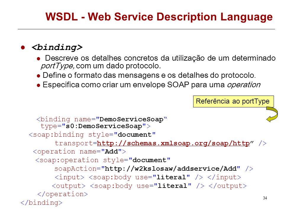 33 WSDL - Web Service Description Language Message Exchange pattern