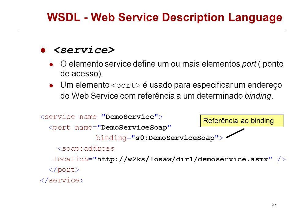 36 WSDL - Web Service Description Language <soap:operation style=
