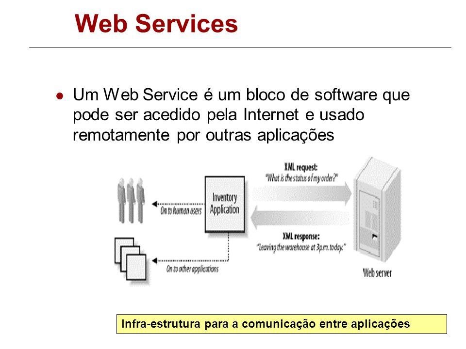 4 Web Services Um Web Service é um bloco de software que pode ser acedido pela Internet e usado remotamente por outras aplicações Infra-estrutura para a comunicação entre aplicações