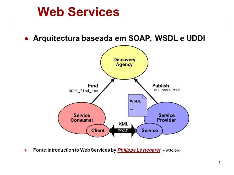 7 Arquitectura de um Web Service Service-Oriented Architecture + Web = Web Services Fornecedor do serviço - Implementa o serviço, define as funcionali