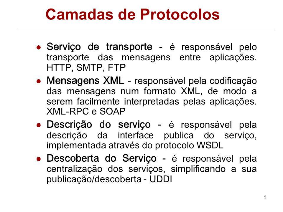 9 Camadas de Protocolos Serviço de transporte - é responsável pelo transporte das mensagens entre aplicações.