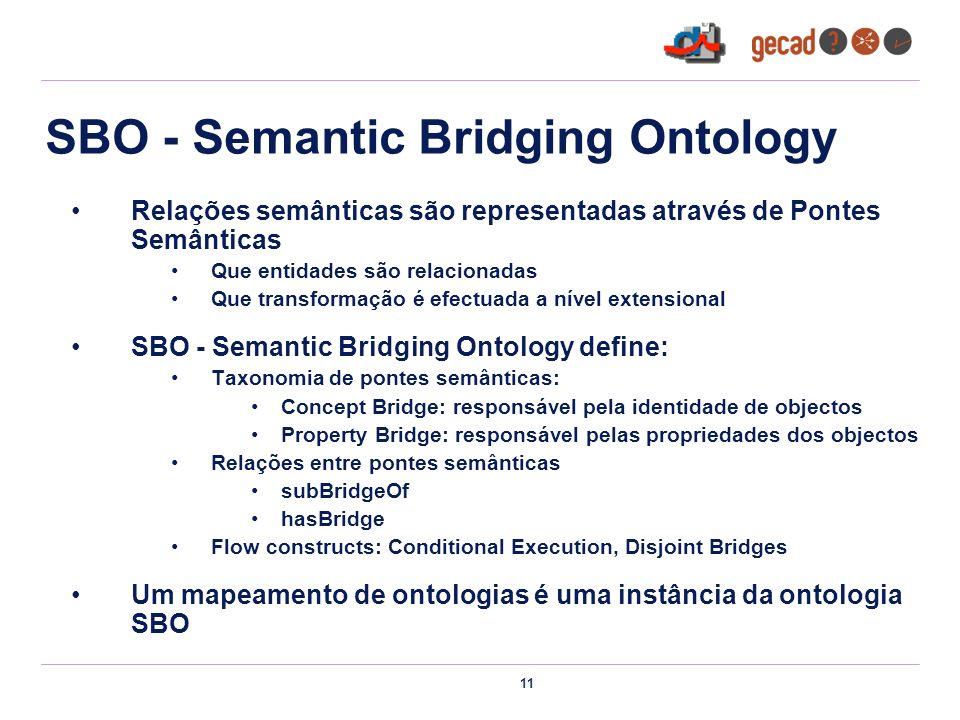 11 SBO - Semantic Bridging Ontology Relações semânticas são representadas através de Pontes Semânticas Que entidades são relacionadas Que transformação é efectuada a nível extensional SBO - Semantic Bridging Ontology define: Taxonomia de pontes semânticas: Concept Bridge: responsável pela identidade de objectos Property Bridge: responsável pelas propriedades dos objectos Relações entre pontes semânticas subBridgeOf hasBridge Flow constructs: Conditional Execution, Disjoint Bridges Um mapeamento de ontologias é uma instância da ontologia SBO