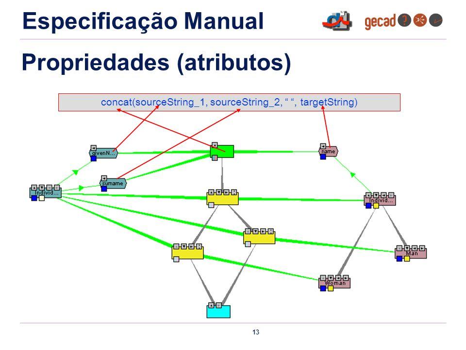 13 concat(sourceString_1, sourceString_2,, targetString) Propriedades (atributos) Especificação Manual