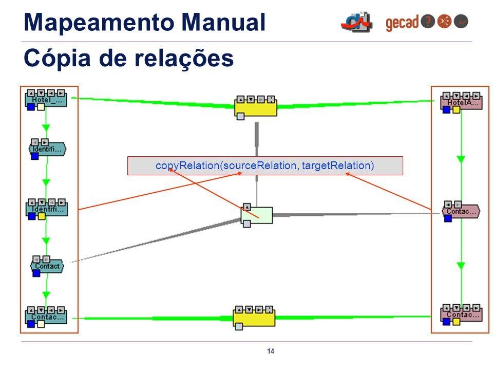 14 Cópia de relações copyRelation(sourceRelation, targetRelation) Mapeamento Manual