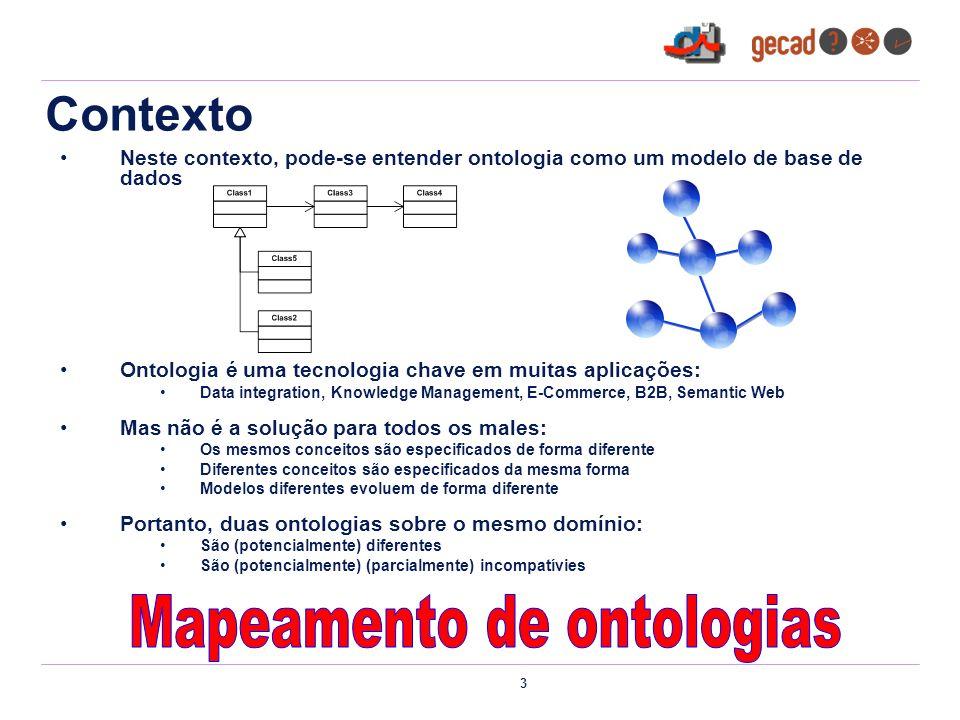 3 Contexto Neste contexto, pode-se entender ontologia como um modelo de base de dados Ontologia é uma tecnologia chave em muitas aplicações: Data inte