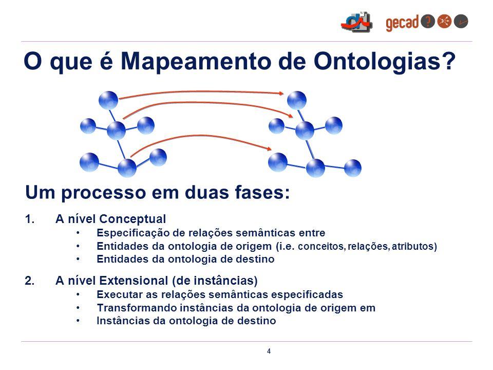 4 O que é Mapeamento de Ontologias? Um processo em duas fases: 1.A nível Conceptual Especificação de relações semânticas entre Entidades da ontologia