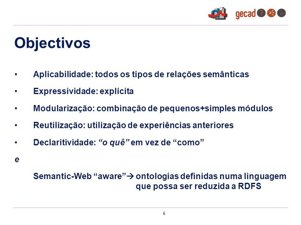 6 Objectivos Aplicabilidade: todos os tipos de relações semânticas Expressividade: explícita Modularização: combinação de pequenos+simples módulos Reutilização: utilização de experiências anteriores Declaritividade: o quê em vez de como e Semantic-Web aware ontologias definidas numa linguagem que possa ser reduzida a RDFS