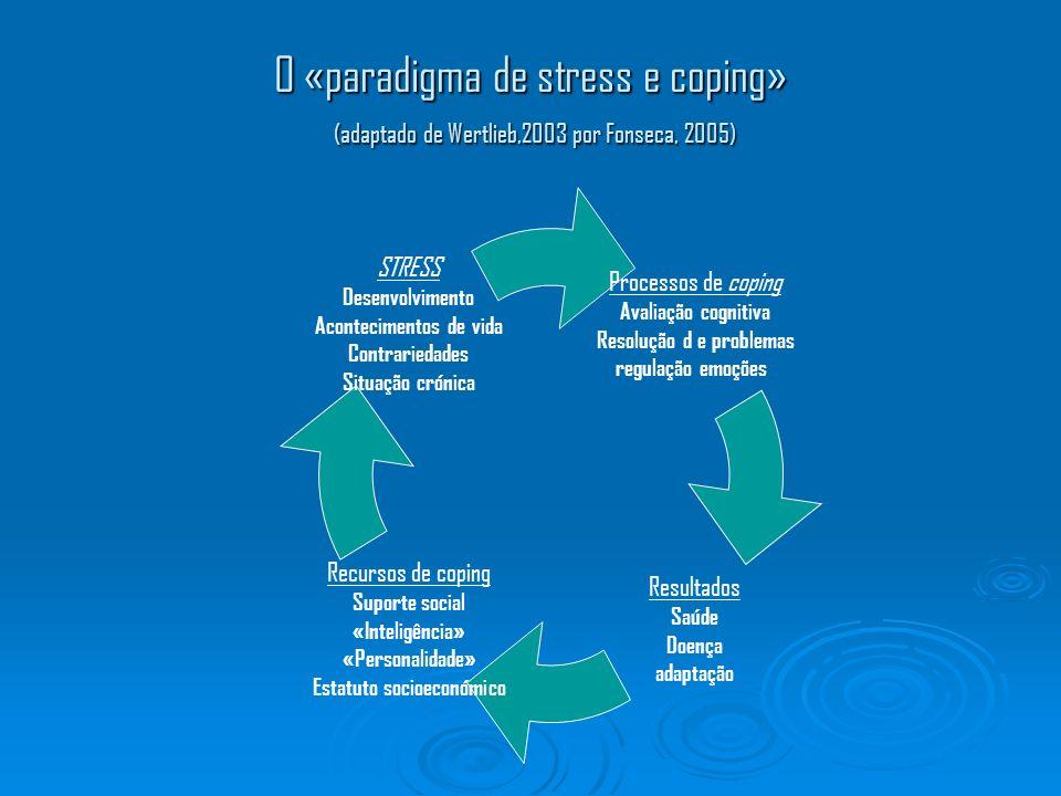 O «paradigma de stress e coping» (adaptado de Wertlieb,2003 por Fonseca, 2005) Processos de coping Avaliação cognitiva Resolução d e problemas regulaç