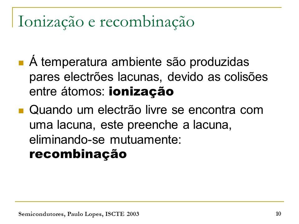 Semicondutores, Paulo Lopes, ISCTE 2003 10 Ionização e recombinação Á temperatura ambiente são produzidas pares electrões lacunas, devido as colisões