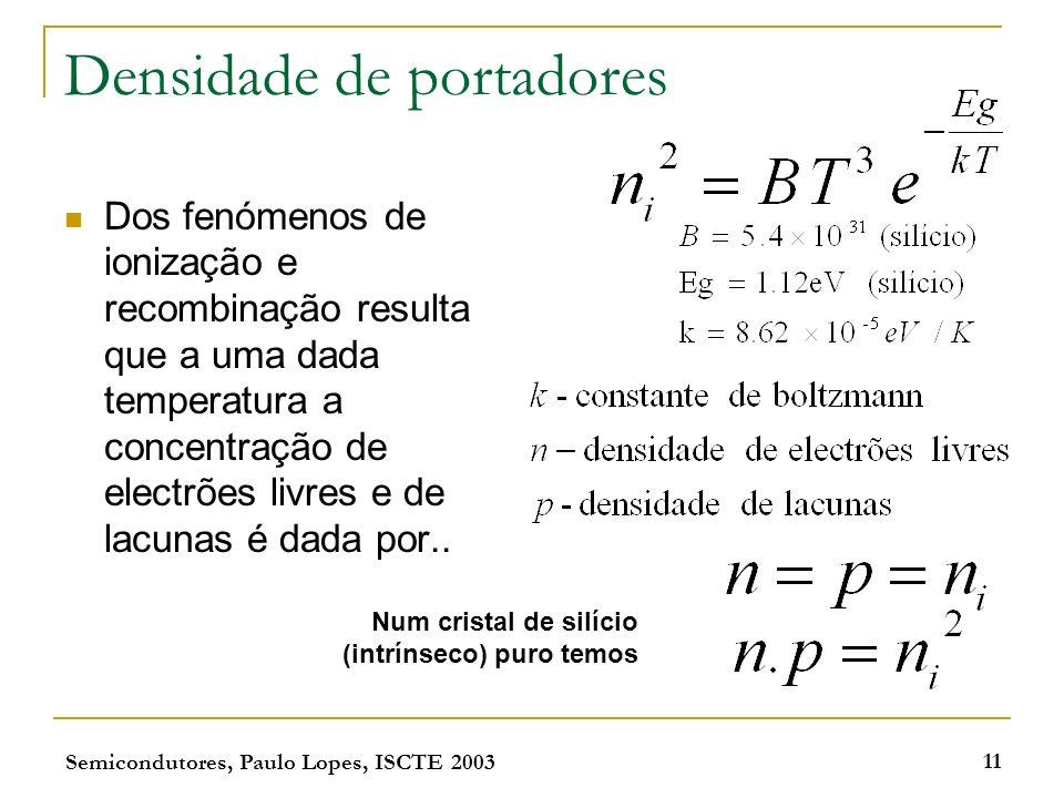 Semicondutores, Paulo Lopes, ISCTE 2003 11 Densidade de portadores Dos fenómenos de ionização e recombinação resulta que a uma dada temperatura a conc