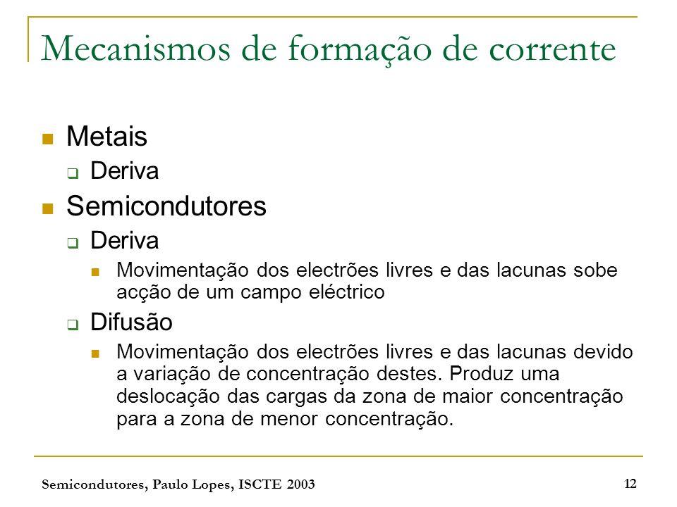 Semicondutores, Paulo Lopes, ISCTE 2003 12 Mecanismos de formação de corrente Metais Deriva Semicondutores Deriva Movimentação dos electrões livres e