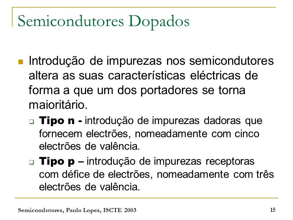 Semicondutores, Paulo Lopes, ISCTE 2003 15 Semicondutores Dopados Introdução de impurezas nos semicondutores altera as suas características eléctricas