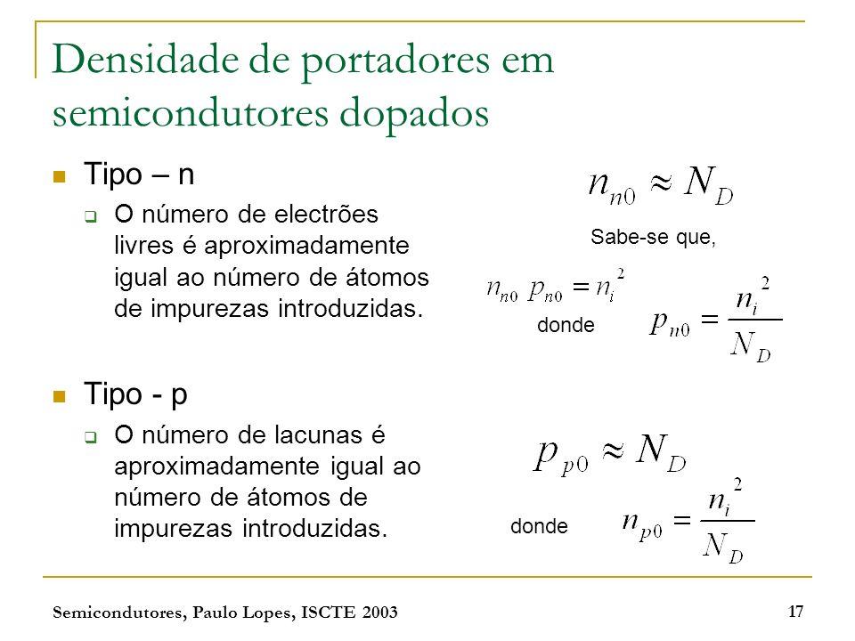 Semicondutores, Paulo Lopes, ISCTE 2003 17 Densidade de portadores em semicondutores dopados Tipo – n O número de electrões livres é aproximadamente i