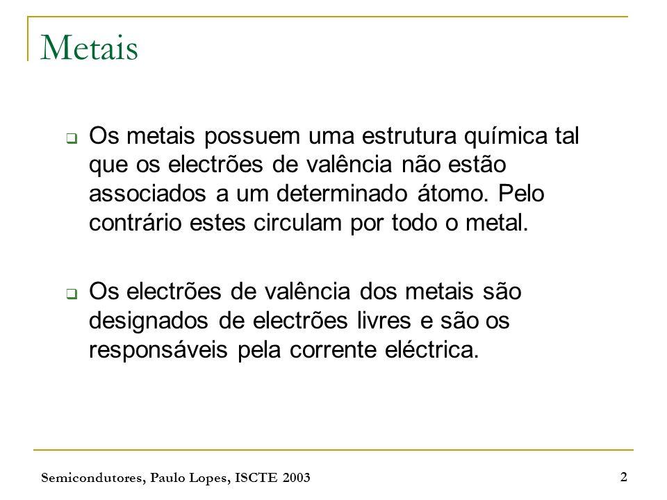 Semicondutores, Paulo Lopes, ISCTE 2003 2 Metais Os metais possuem uma estrutura química tal que os electrões de valência não estão associados a um de
